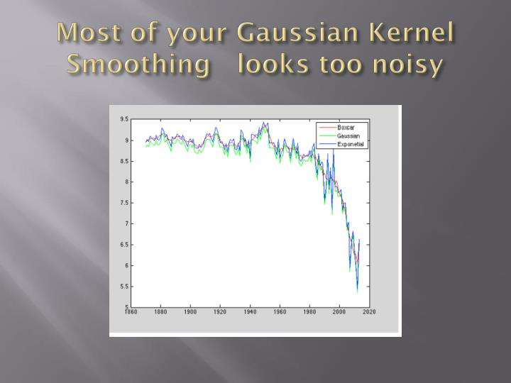 Most of your Gaussian Kernel Smoothing   looks too noisy