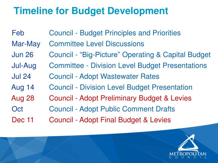 ppt 2014 budget development powerpoint presentation id 3184500