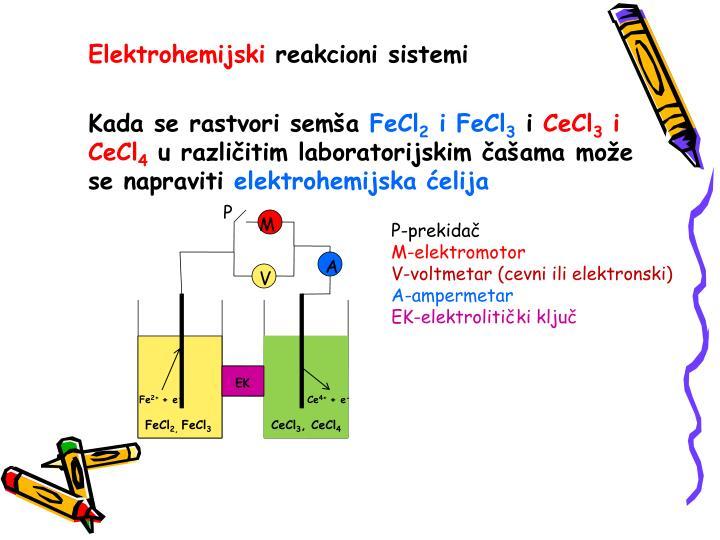 Elektrohemijski