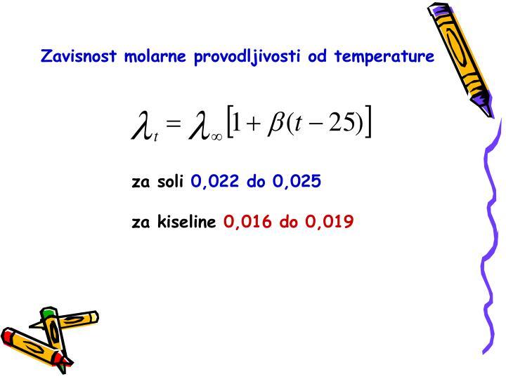 Zavisnost molarne provodljivosti od temperature