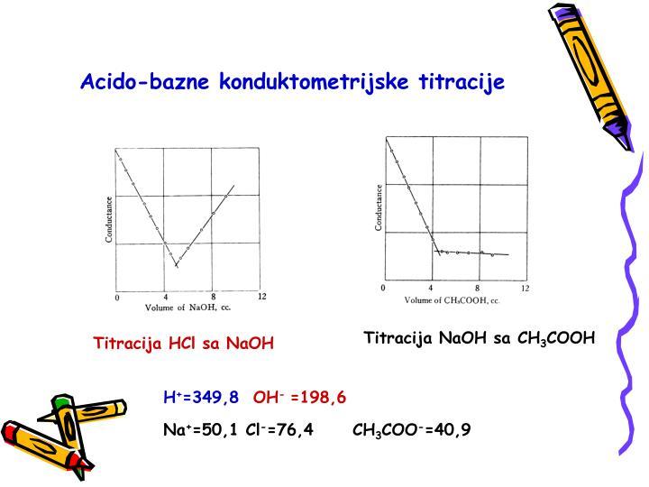 Acido-bazne konduktometrijske titracije