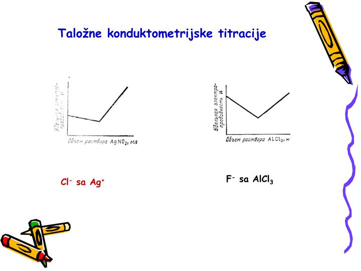Taložne konduktometrijske titracije