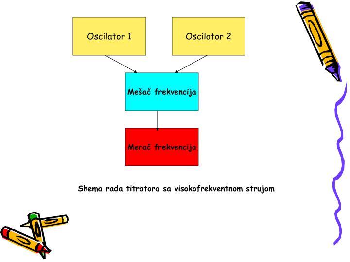 Oscilator 1