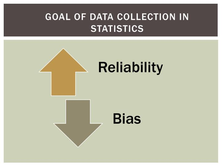 Goal of Data Collection in Statistics