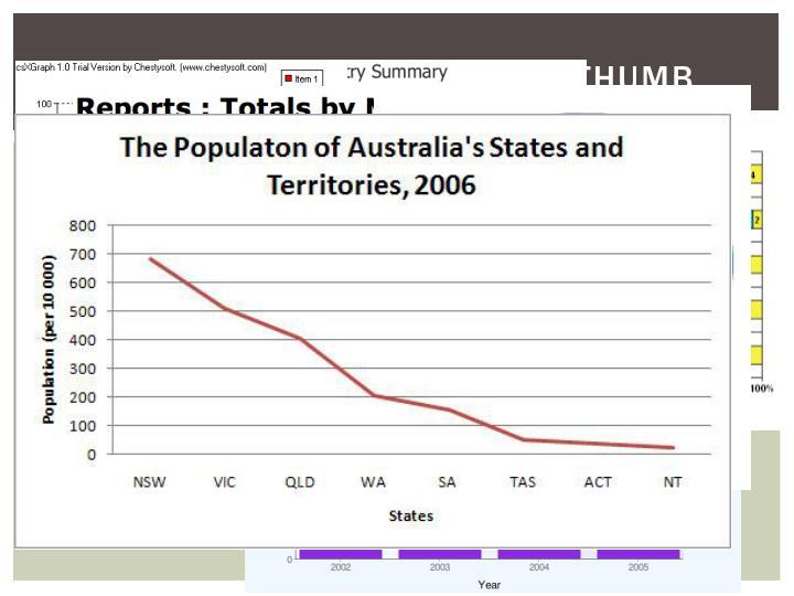 Graph & Chart Rules of Thumb