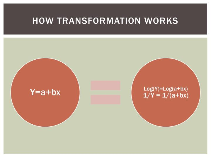 How Transformation Works