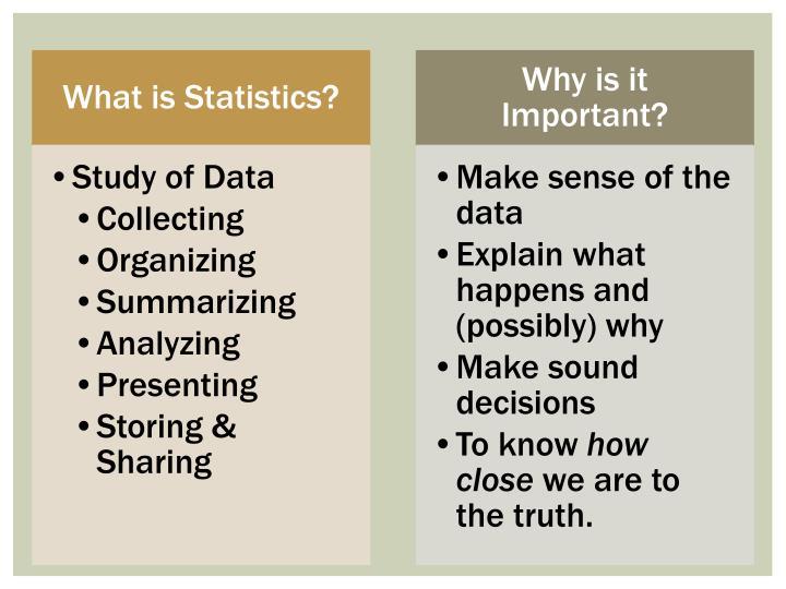 Best practices for statistics