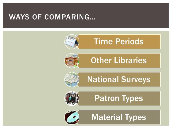 Ways of comparing…