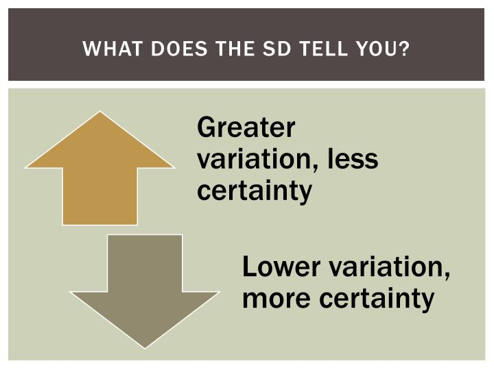 What does the SD tell you?