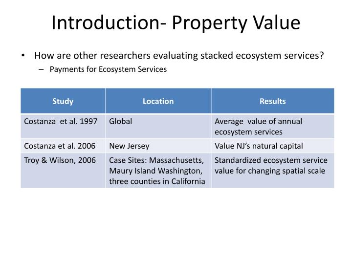 Introduction property value