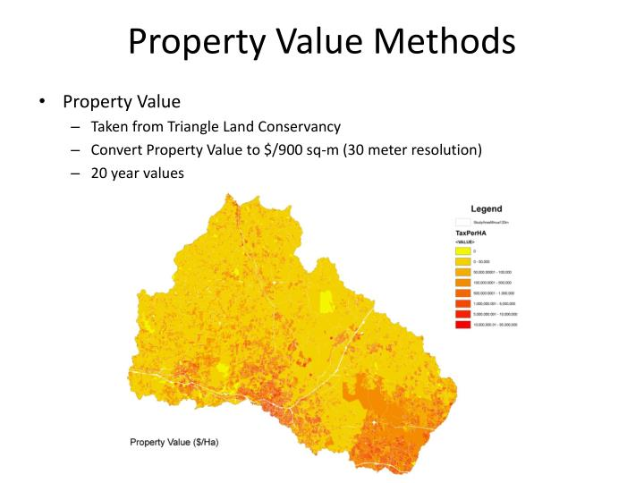 Property Value Methods