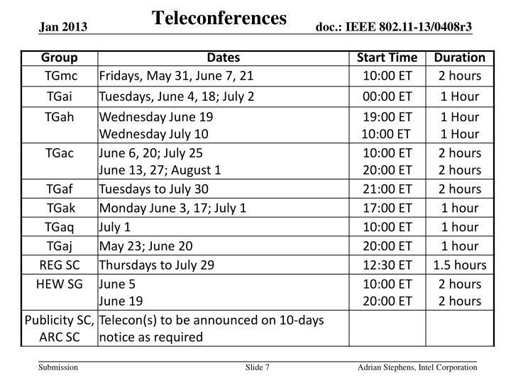 Teleconferences