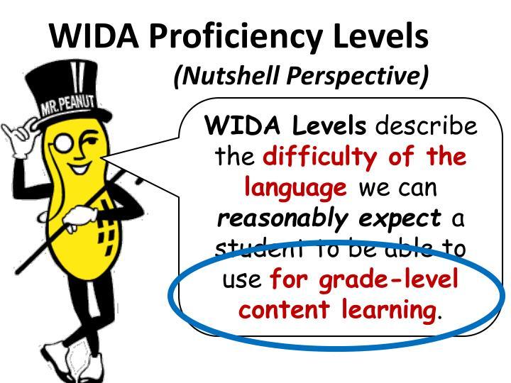 WIDA Proficiency Levels