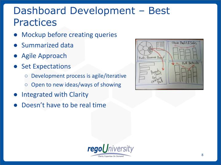 Dashboard Development – Best Practices