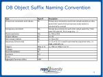 db object suffix naming convention