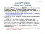 omniran ec sg status and outlook