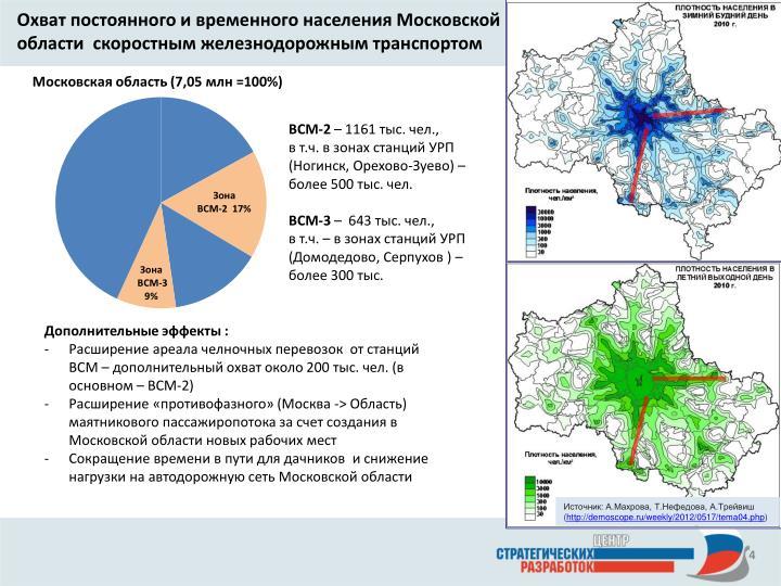 Охват постоянного и временного населения Московской области  скоростным железнодорожным транспортом