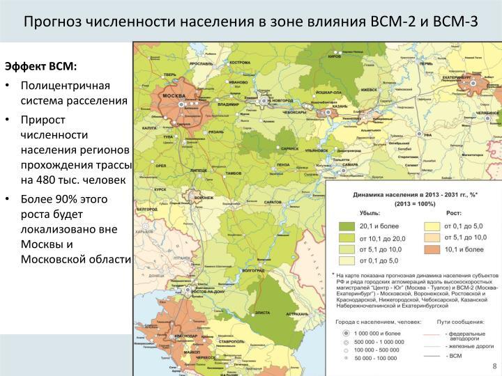 Прогноз численности населения в зоне влияния ВСМ-2 и ВСМ-3