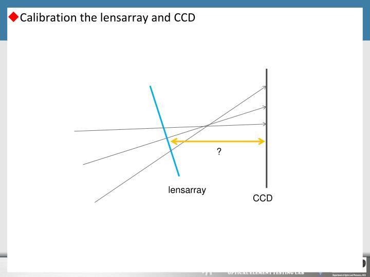 Calibration the lensarray and CCD
