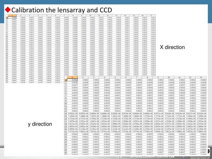 Calibration the lensarray and