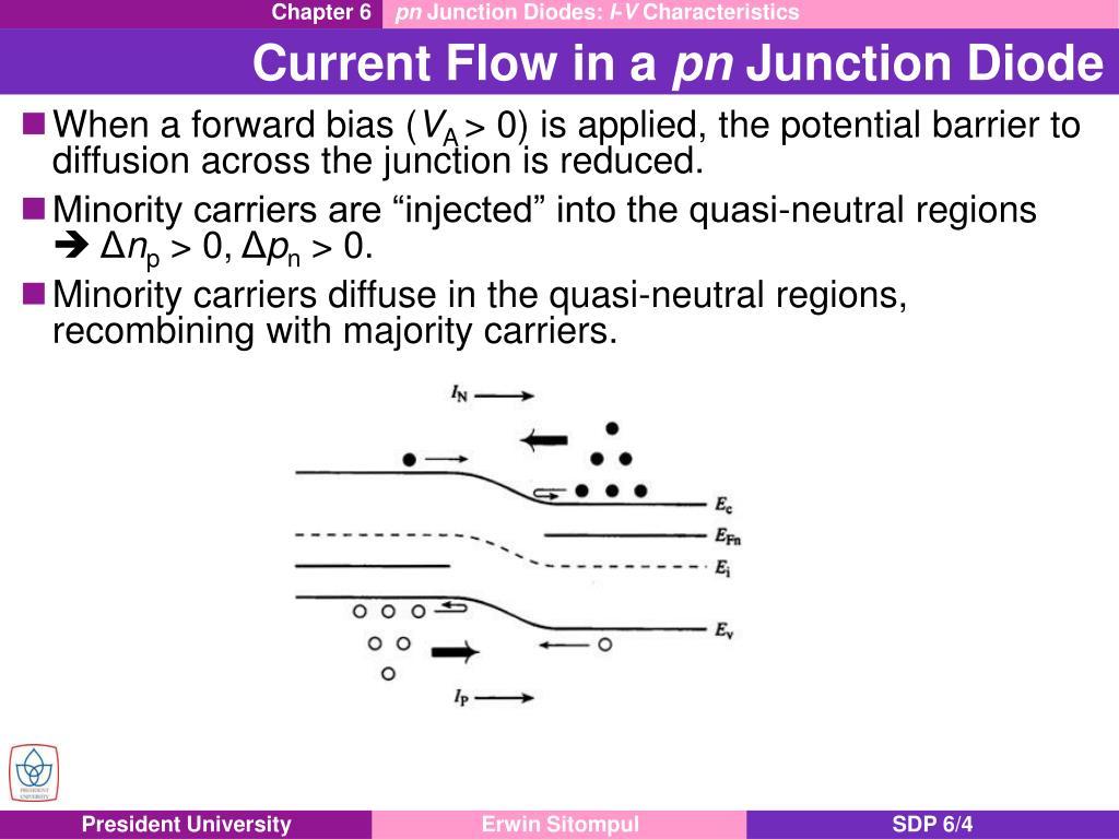 Ppt - Chapter 6 Pn Junction Diodes  I