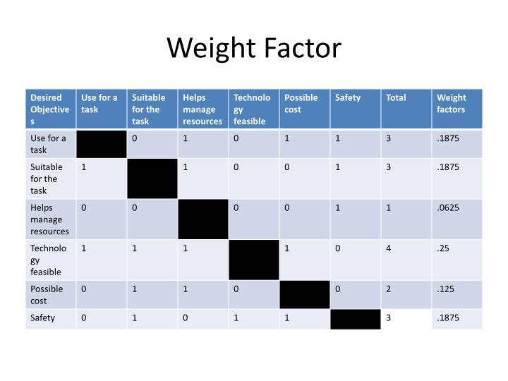 Weight factor
