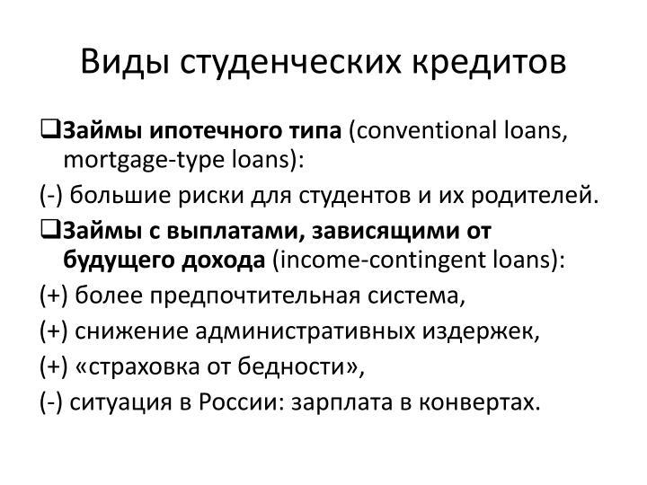 Виды студенческих кредитов