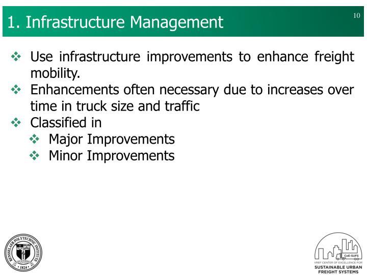 1. Infrastructure Management