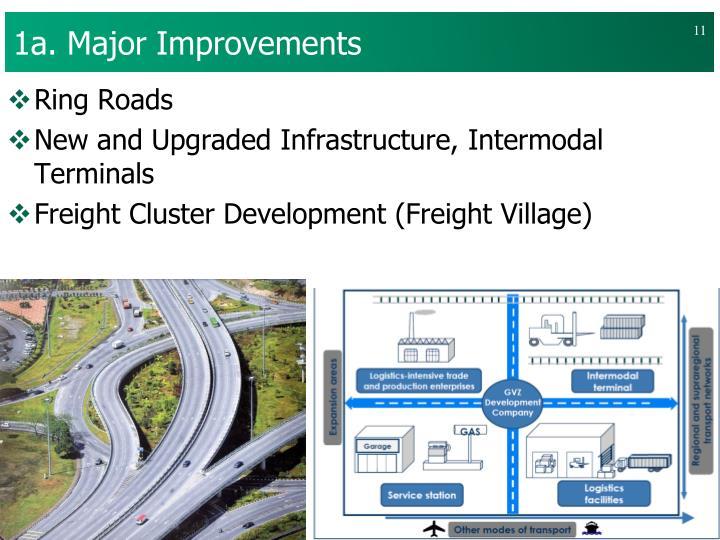 1a. Major Improvements
