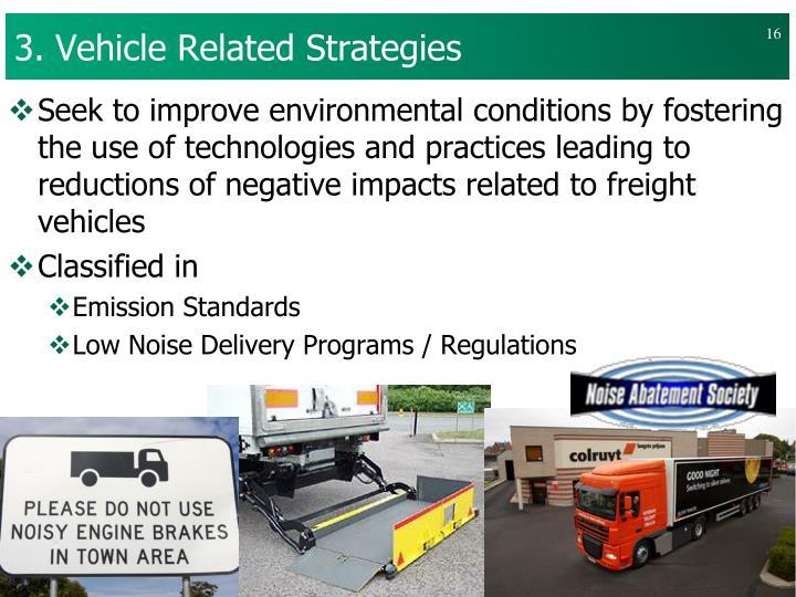 3. Vehicle Related Strategies