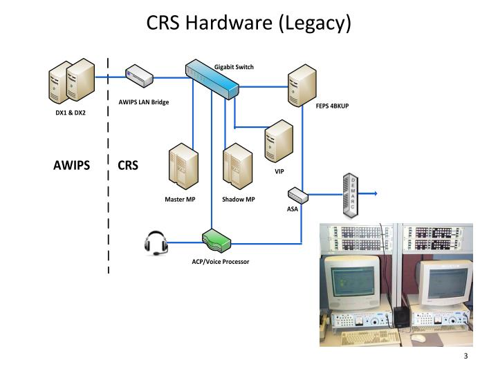 Crs hardware legacy