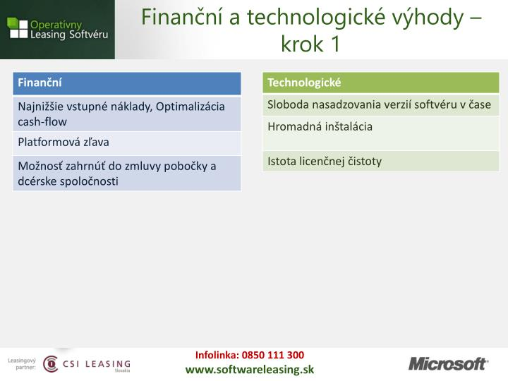 Finanční a technologické výhody – krok 1