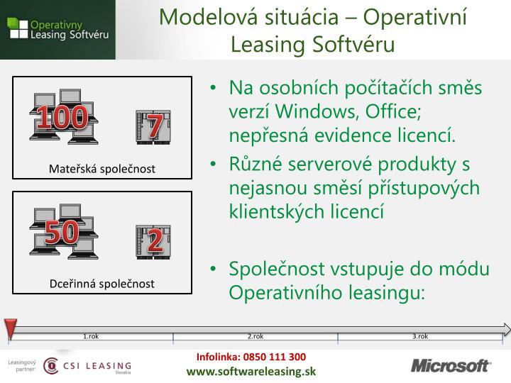 Modelová situácia – Operativní Leasing Softvéru