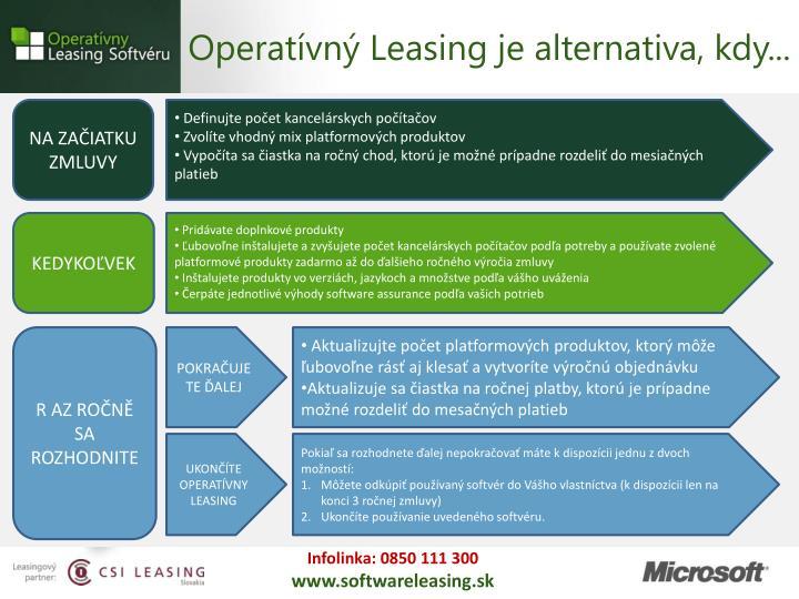 Operatívný Leasing je alternativa, kdy...