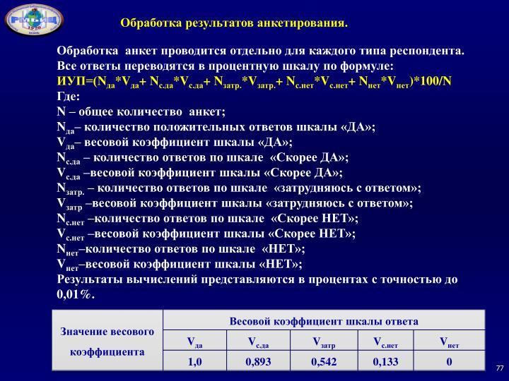 Обработка результатов анкетирования.