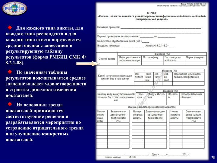 Для каждого типа анкеты, для каждого типа респондента и для каждого типа ответа определяется средняя оценка с занесением в результирующую таблицу результатов (форма РМБИЦ СМК Ф 8.2.1-08).