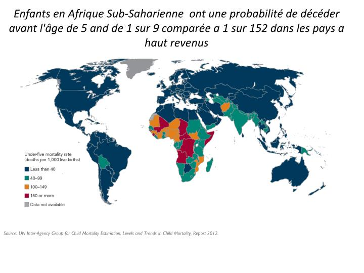 Enfants en Afrique Sub-Saharienne