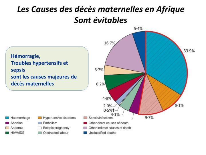 Les Causes des décès maternelles en Afrique Sont évitables