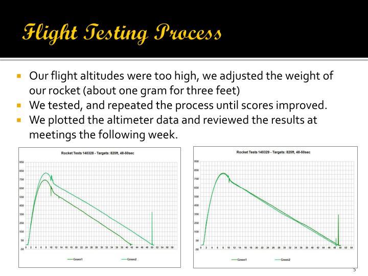 Flight Testing Process