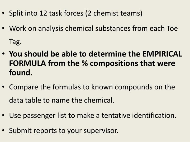 Split into 12 task forces (2 chemist teams)