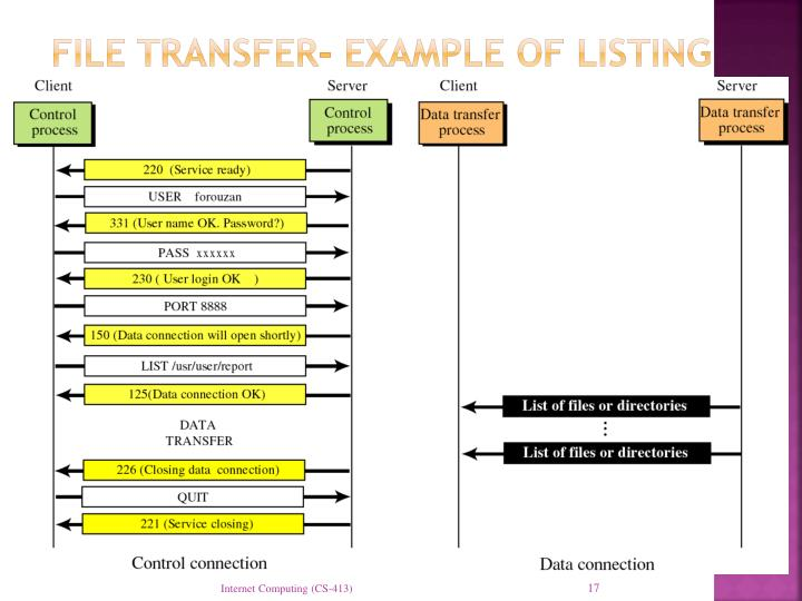 File transfer- example of listing