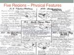 five regions physical features