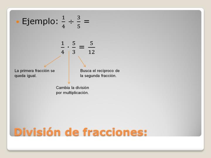 División de fracciones: