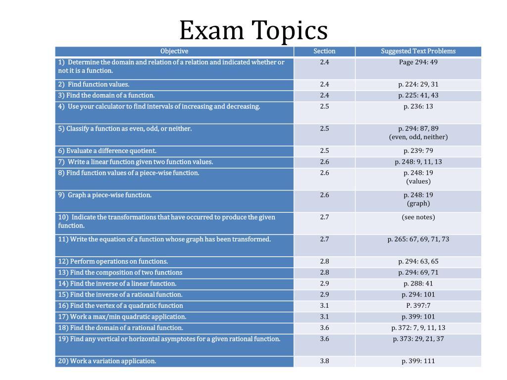 PPT - MAC 1105 PowerPoint Presentation - ID:3189265