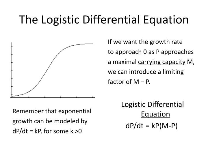 The Logistic Differential Equation