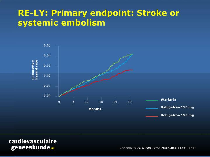 Re ly primary endpoint stroke or systemic embolism