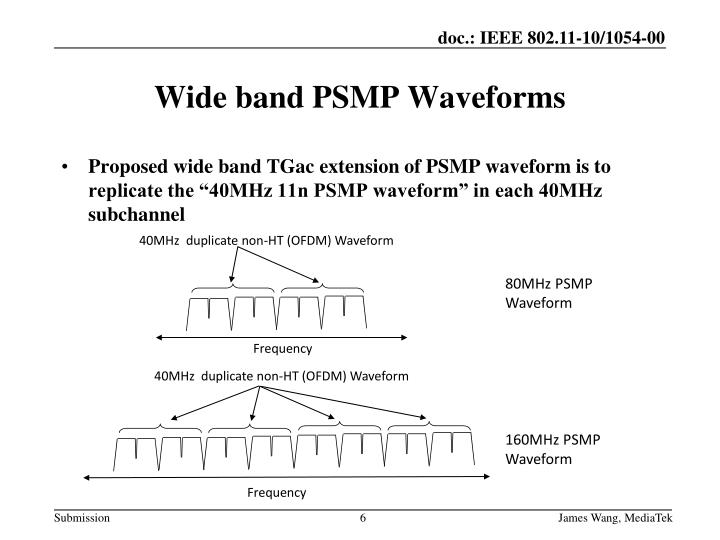 Proposed wide band