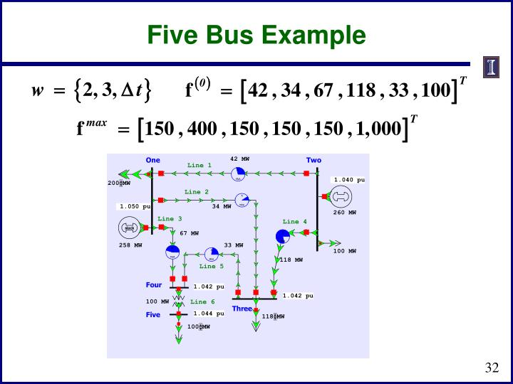 Five Bus Example