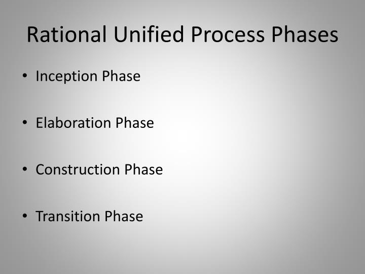 Rational Unified Process Phases