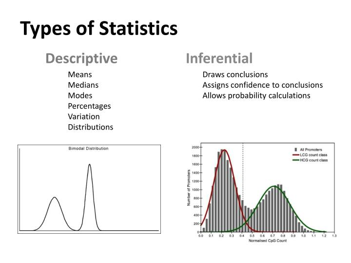 PPT - Types of Statistics PowerPoint Presentation - ID:3190585